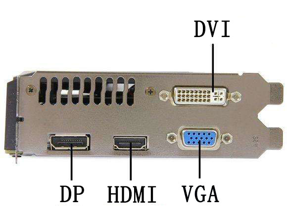 VGA接口 DVI接口 HDMI接口 DP接口
