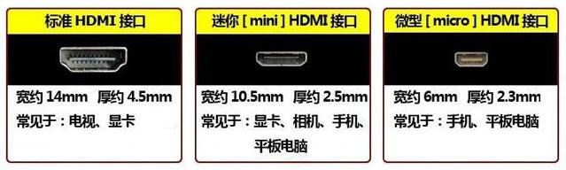 HDMI接口有几种规格