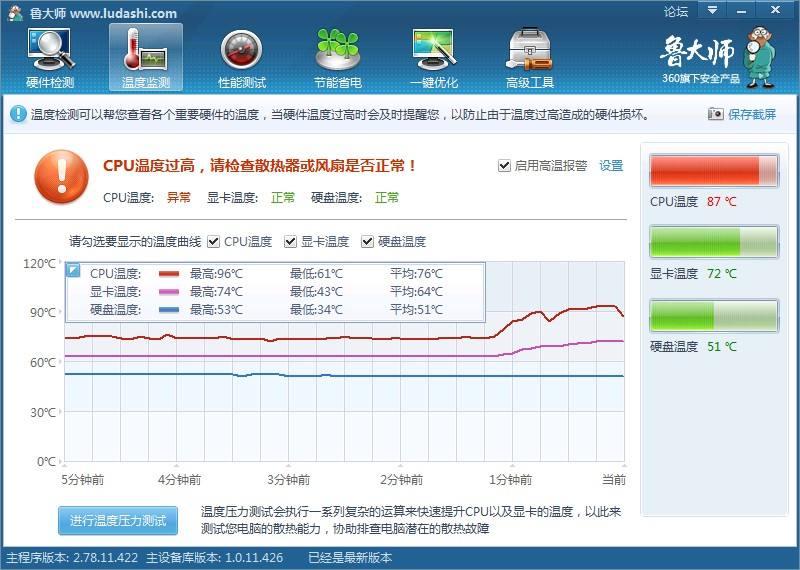 电脑CPU温度多少正常呢?CPU温度过高怎么办?