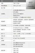 自主研发新一代,国产CPU龙芯3A4000发布